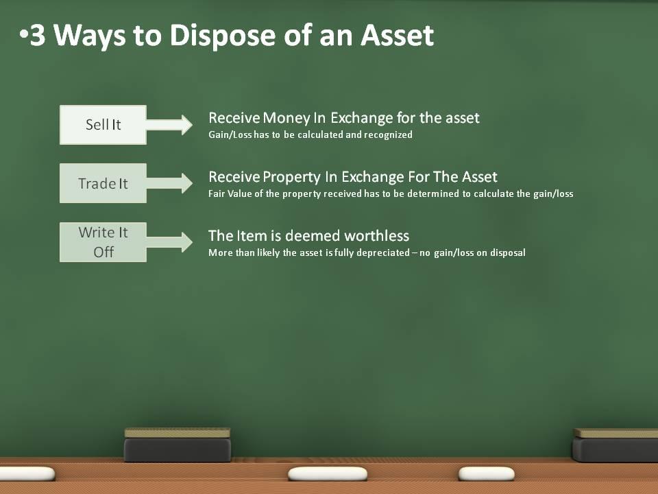 Do You Write Off Fully Depreciated Assets?